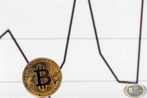 Ups & Downs Bitcoin Gambling